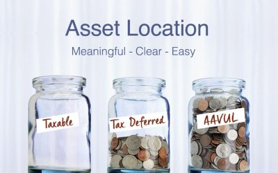 Asset Location: Meaningful, Clear and Easy